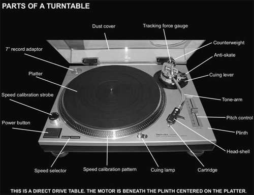 turntable-parts-record-player-technics-sl1200-sl-1200