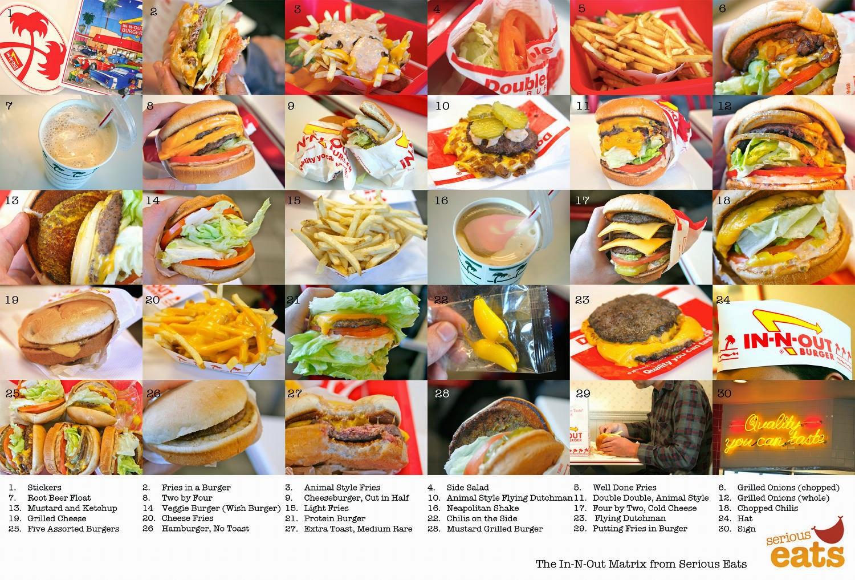 in-n-out-burger-secret-menu